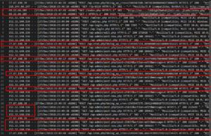 Рис. № 5 Как производится внесение информации в базу данных и время, атаки на Вордпресс