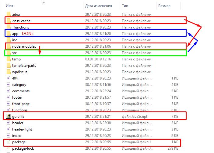Старт легкого режима препроцессорной сборки ваших файлов стилей и скриптов